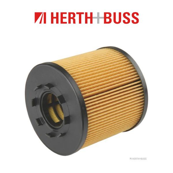 HERTH+BUSS JAKOPARTS Filterset NISSAN Primastar X83 2.5 dCi 114-145 PS