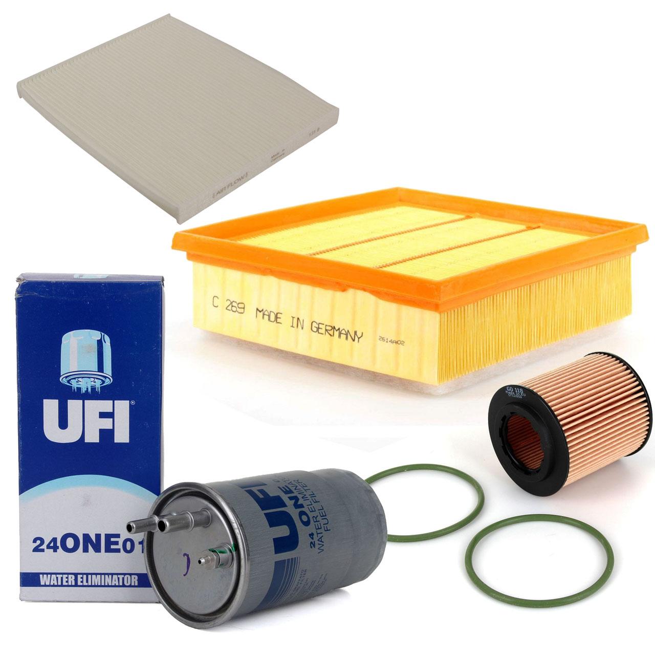 Inspektionskit Filterpaket Filterset für Fiat Grande Punto (199) 1.9 D Multijet