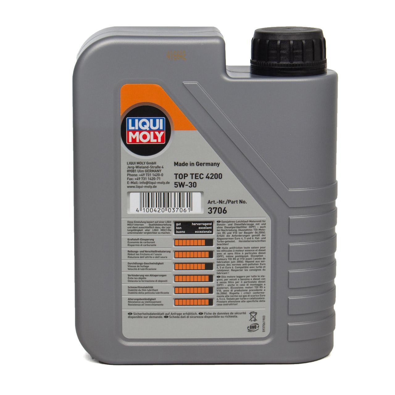 LIQUI MOLY 1L 1 Liter Motoröl Öl TOP TEC 4200 5W30 5W-30 3707 VW 504.00 507.00