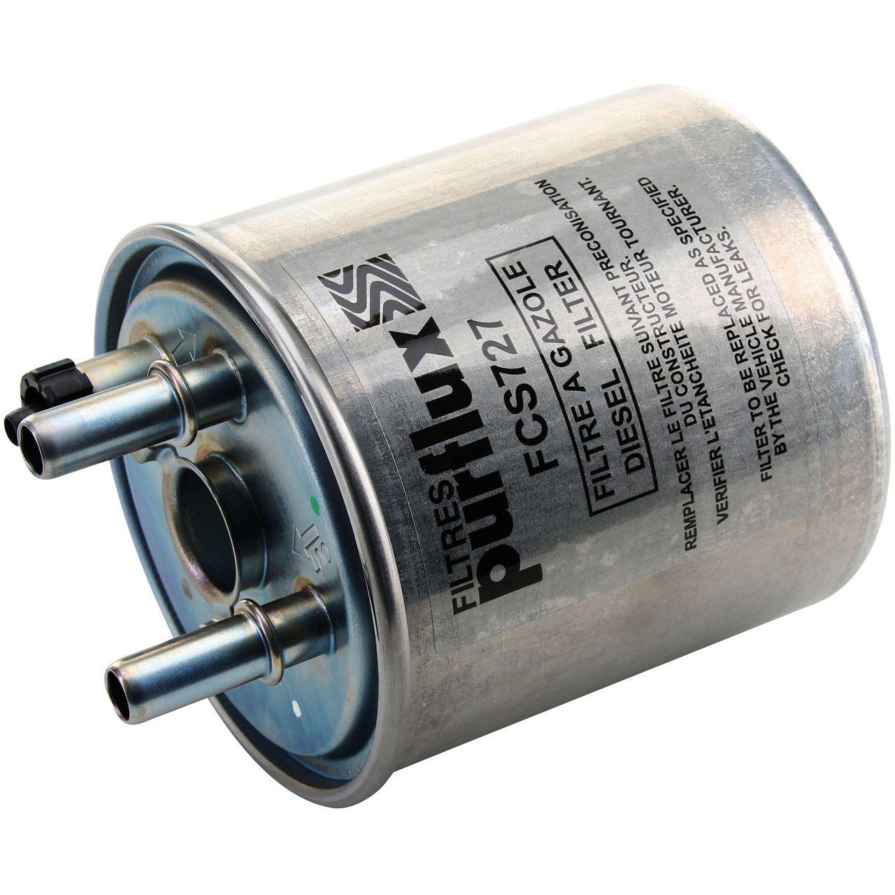 Filterpaket Filterset für Renault Kangoo 1.5dCi 68-110 PS bis 04.2009